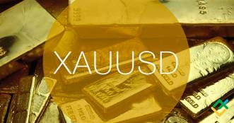 XAU/USD: analiza ogólna