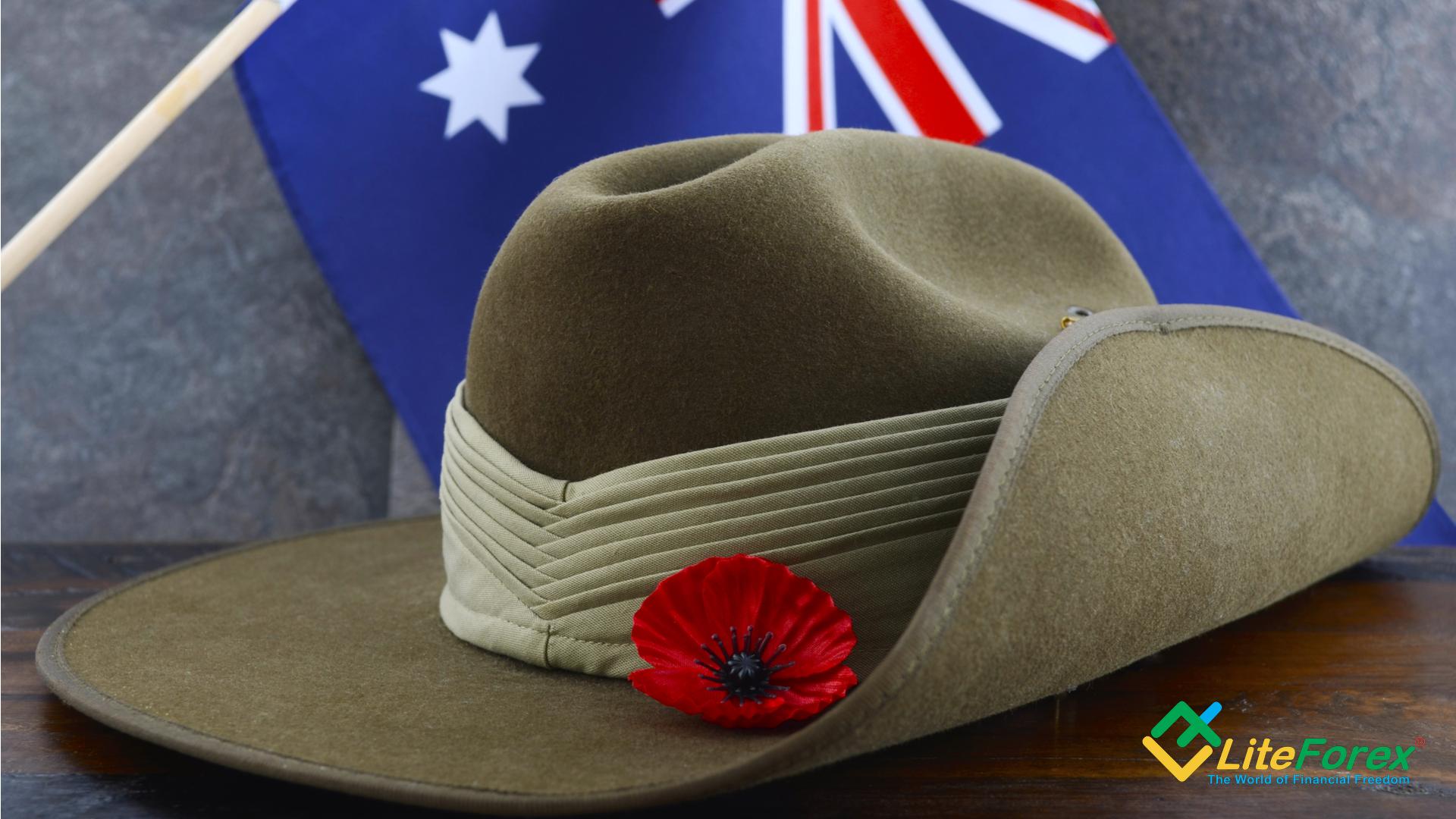 Zmiany w godzinach handlu ze względu na dzień ANZAC w Australii
